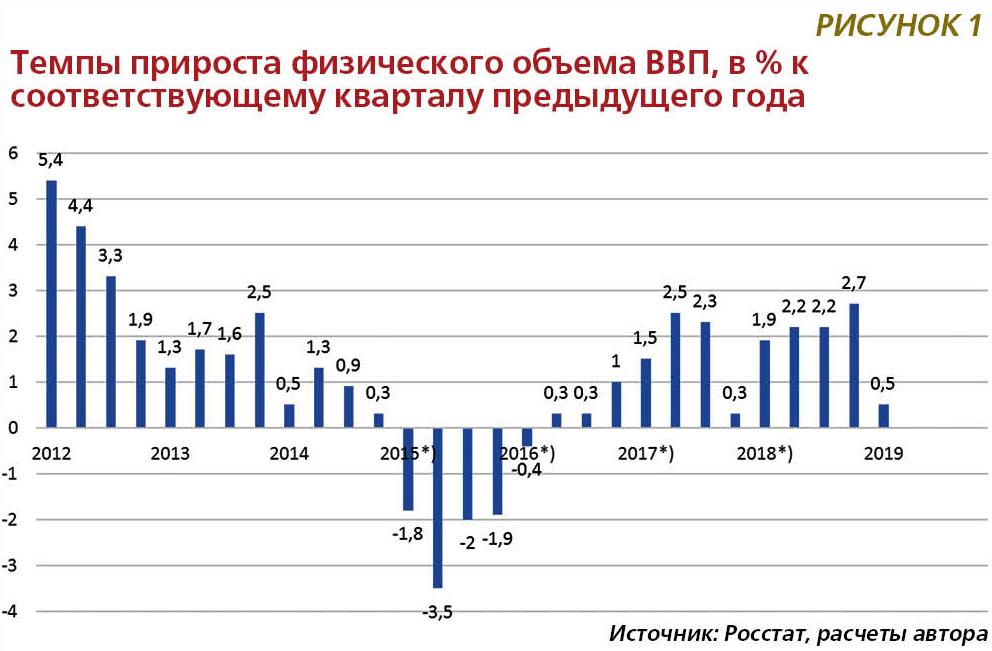 -Новость  сибирский информационный портал 29 Август
