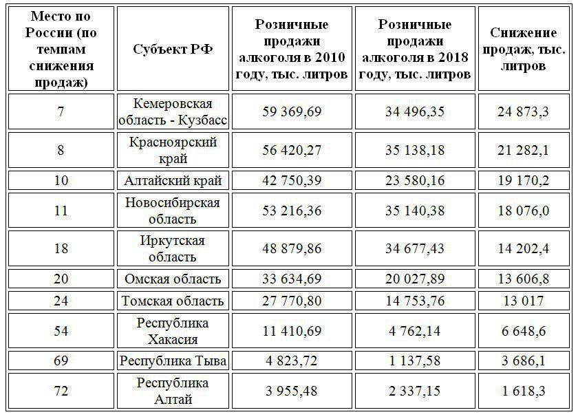 -Новость  сибирский информационный портал 23 Сентябрь
