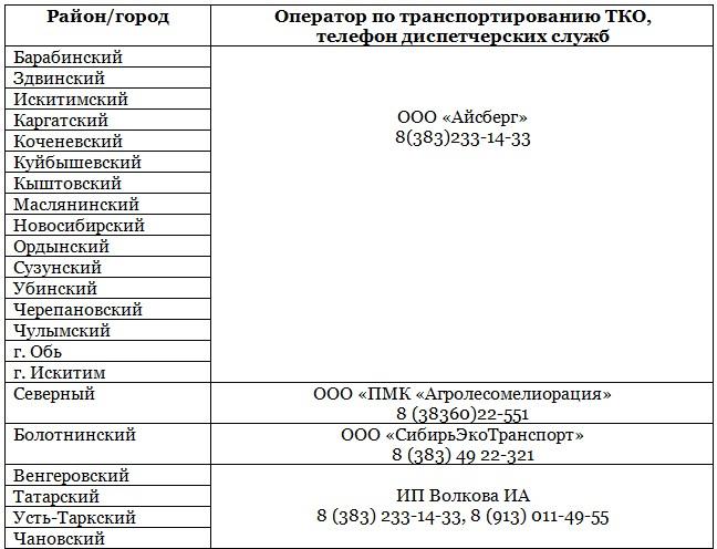 -Новость  сибирский информационный портал 29 Январь