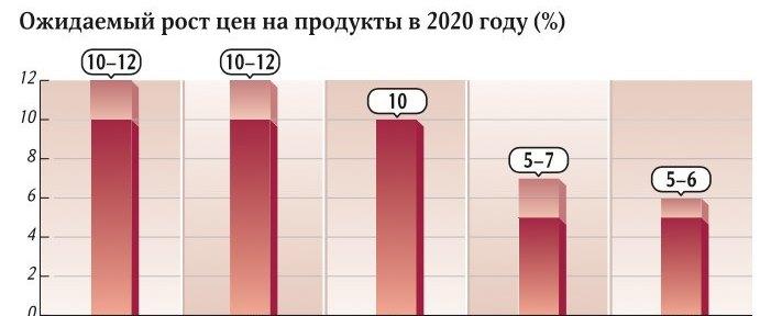 -Новость  сибирский информационный портал 28 Январь