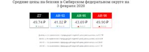 -Новость  сибирский информационный портал 07 Февраль