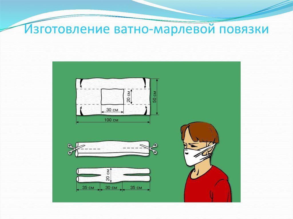 Картинки ватно-марлевой повязки