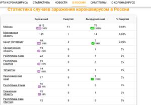 -Новость  сибирский информационный портал 31 Март
