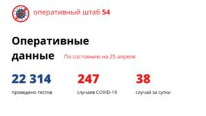 -Новость  сибирский информационный портал 25 Апрель