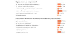 -Новость  сибирский информационный портал 06 Апрель