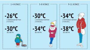погода, школа