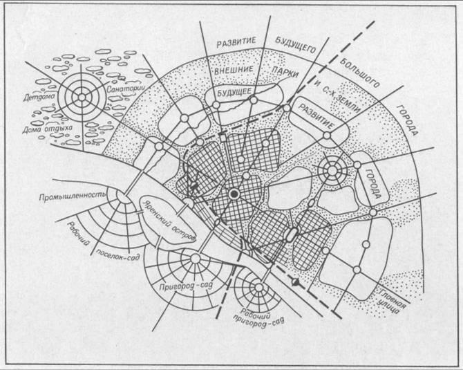 План Новосибирск