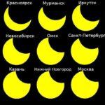 Как прошло солнечное затмение в Новосибирске (фото, видео)